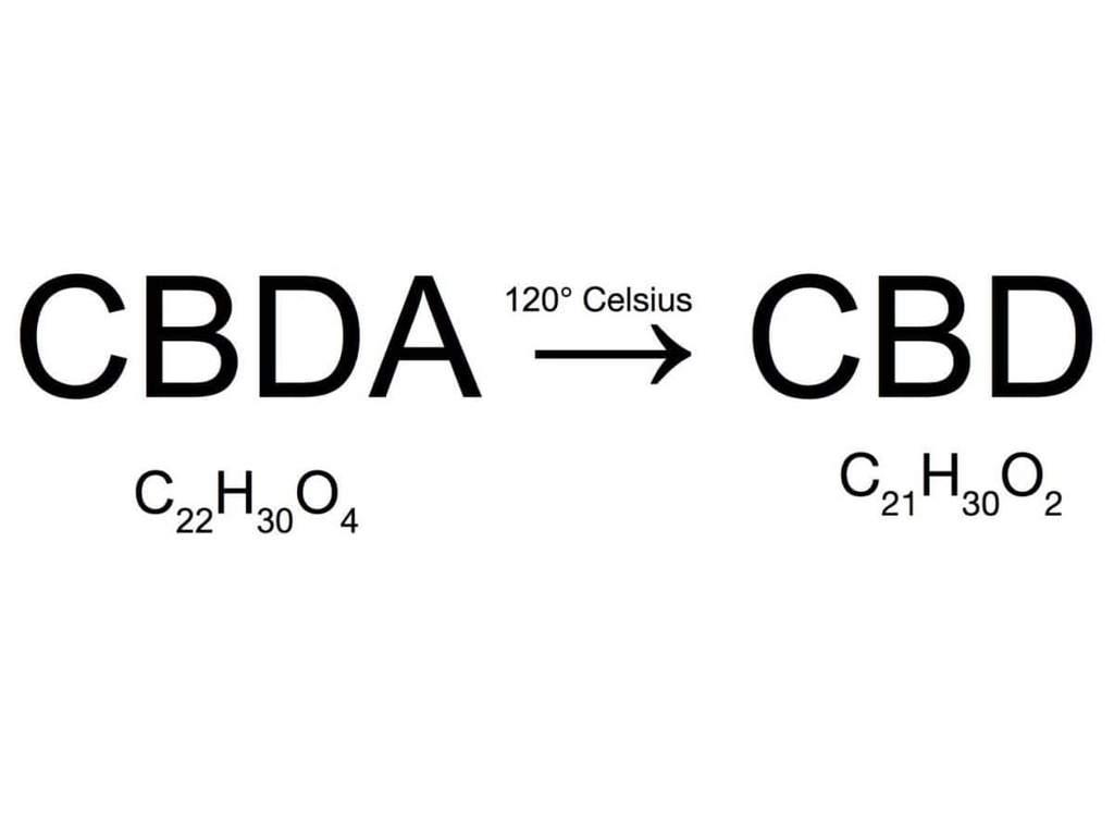 CBDA and CBD