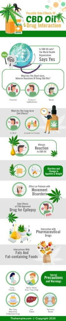 Possible side effects of CBD oil.